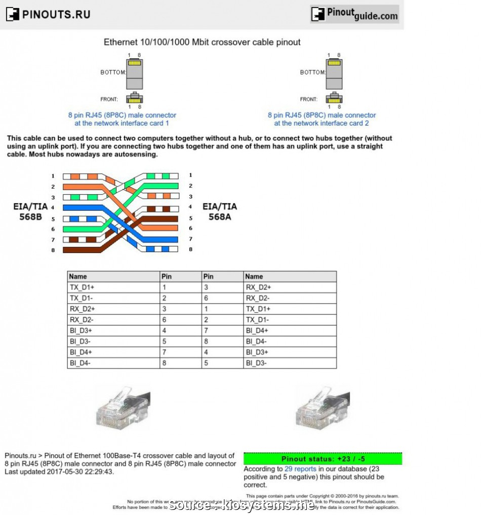 Usb Ethernet Crossover Cable Wiring Diagram | Wiring Diagram - Usb To Ethernet Wiring Diagram