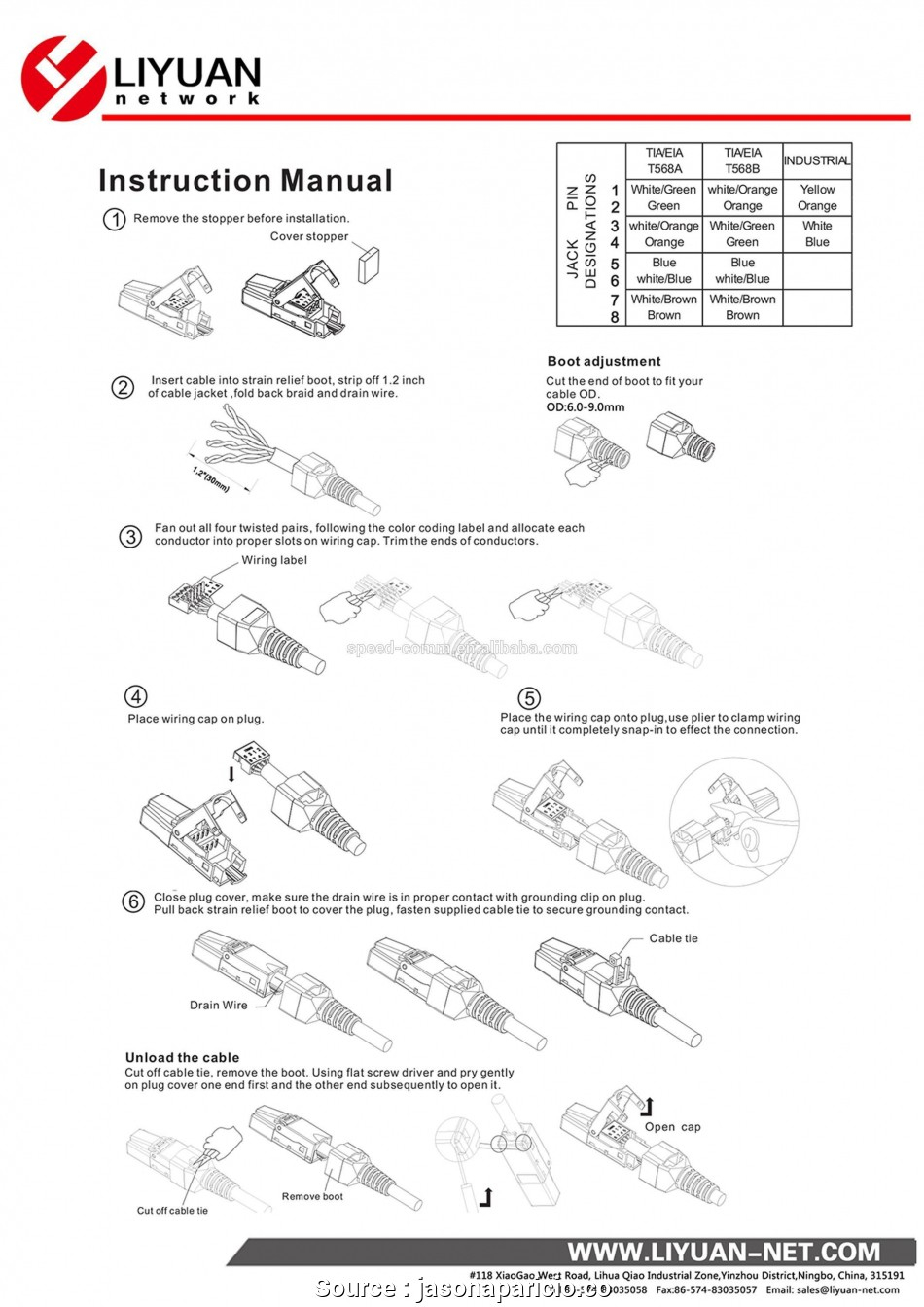 Usb Ethernet Crossover Cable Wiring Diagram | Wiring Library - Usb To Ethernet Wiring Diagram