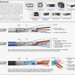 Usb Extension Cable Wiring Diagram | Manual E Books   Usb Extension Cable Wiring Diagram
