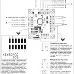 Usb Interface (Breakout Board) Datasheet And Wiring Diagram | Cnc In   4 Axis Usb Cnc Controller Wiring Diagram