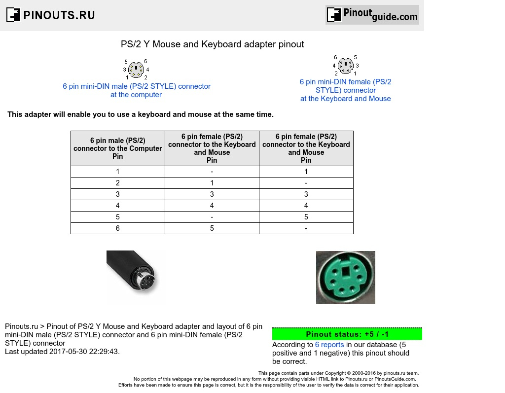 Usb Male Wiring Diagram | Best Wiring Library - Male To Male Usb Wiring Diagram