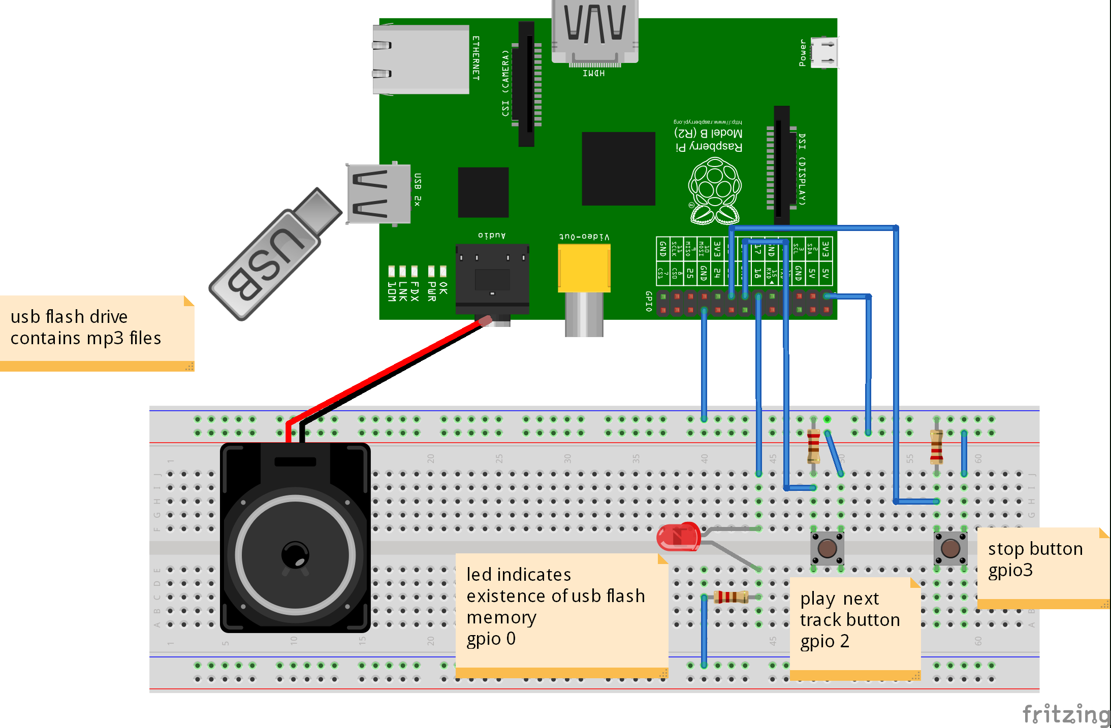 Usb Mp3 Player Wiring Diagram - Usb Mp3 Player Wiring Diagram