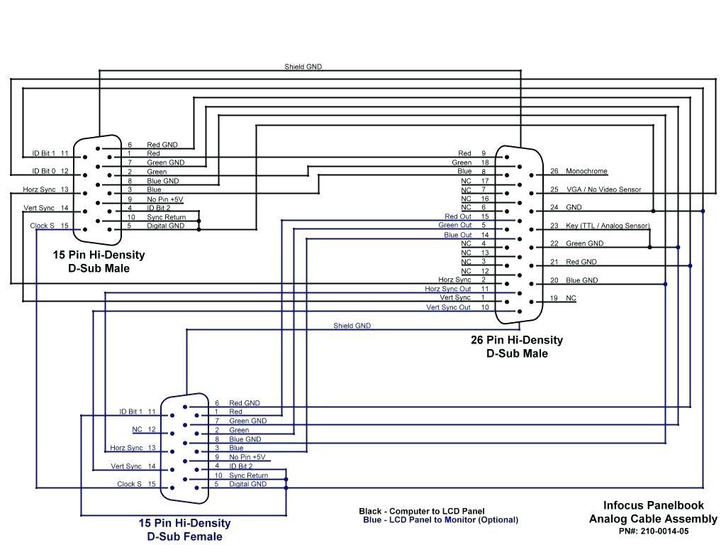 Usb Otg Cable Wiring Diagram
