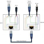 Usb Over Cat5 Wiring Diagram | Wiring Diagram   Wiring Diagram For Usb Over Ethernet