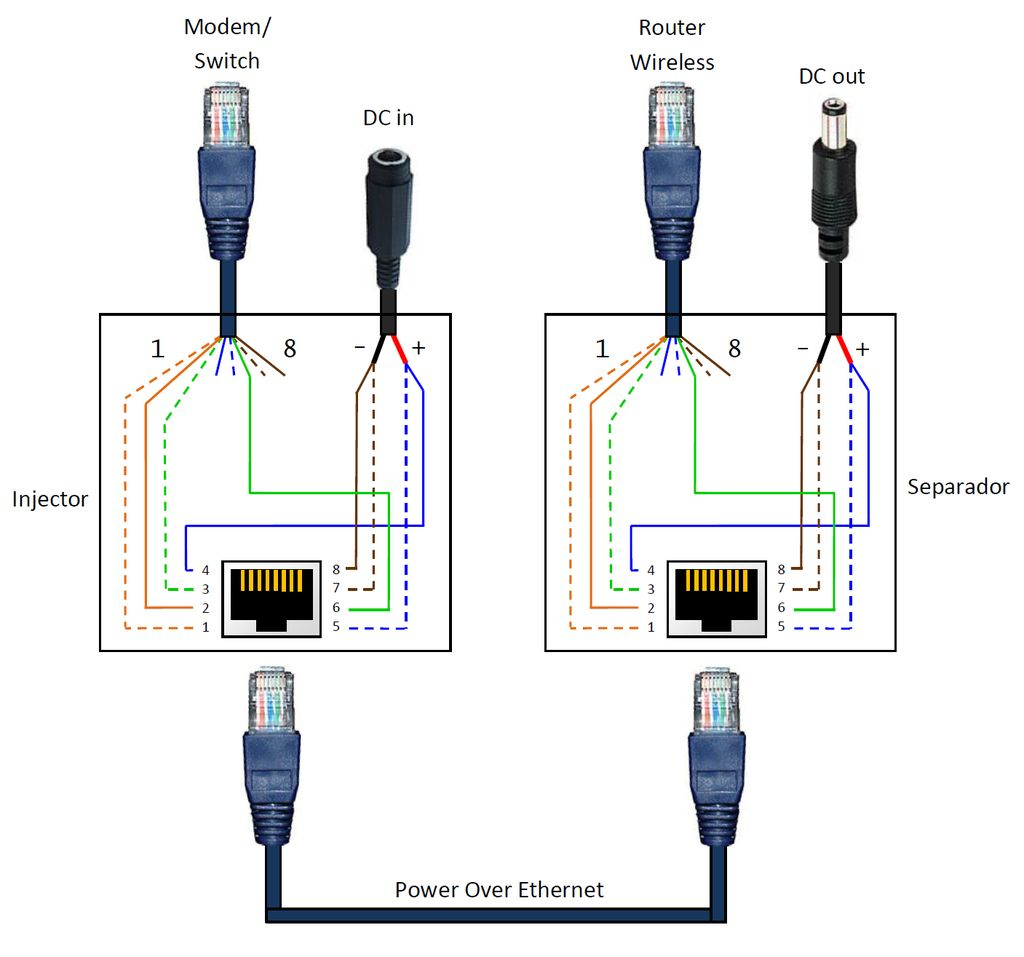Usb Over Cat5 Wiring Diagram | Wiring Diagram - Wiring Diagram For Usb Over Ethernet