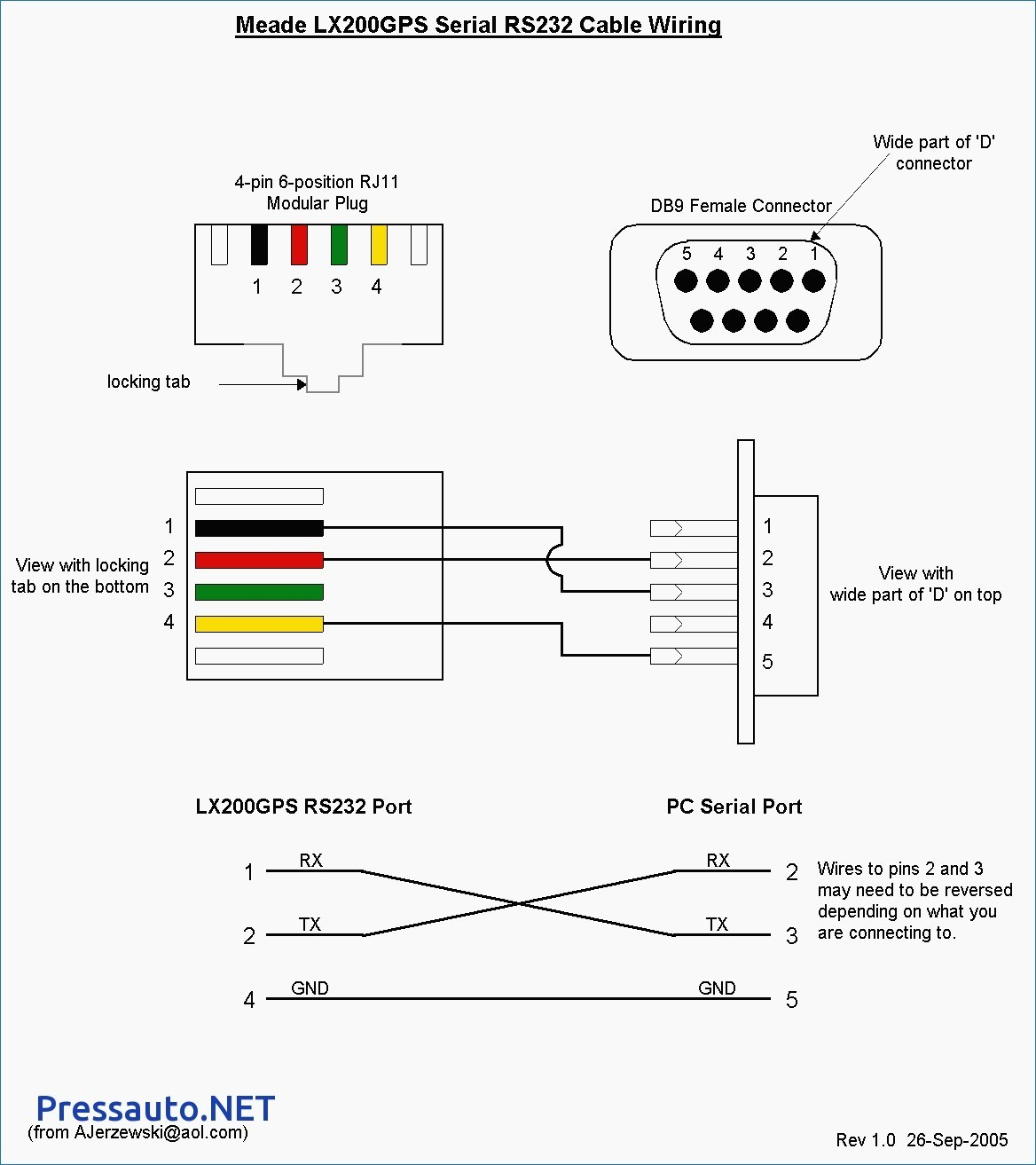 Usb Famale Wiring Diagram
