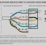 Usb Power Cable Color Schematic | Manual E Books   Usb Cat 5 Wiring Diagram Black And White