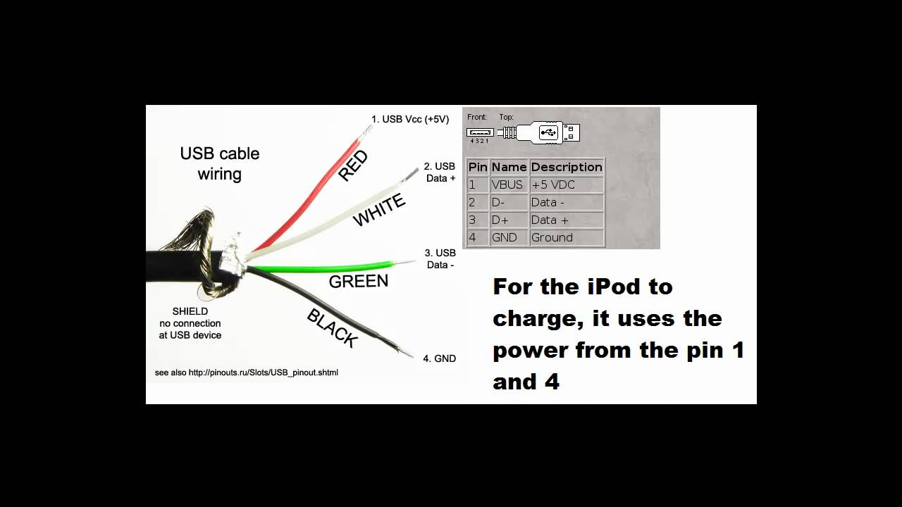 Usb Power Cable Color Schematic | Manual E-Books - Usb Power Cable Wiring Diagram