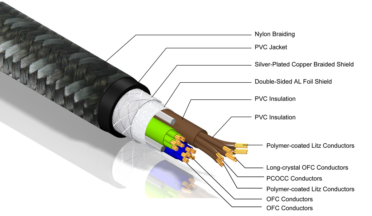 Usb Power Cable Wiring Diagram