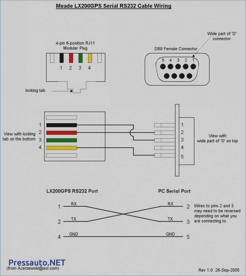 Usb Receptacle Wiring Diagram | Wiring Diagram - 6 Prong Usb Charger Wiring Diagram