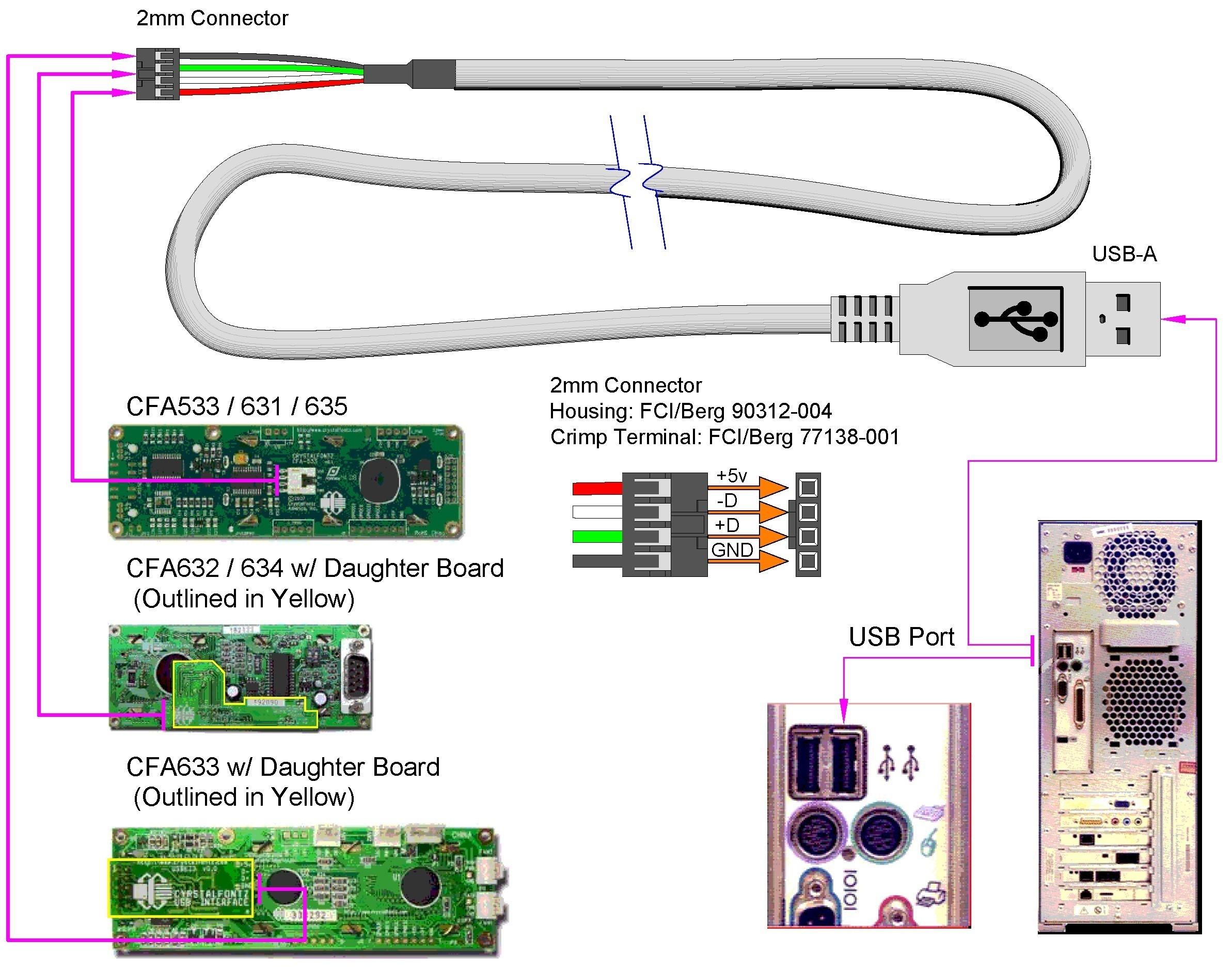 Usb Plug Wiring Diagram