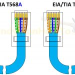 Usb Rj45 Cable Wiring Diagram | Manual E Books   Usb To Rj45 Cable Wiring Diagram
