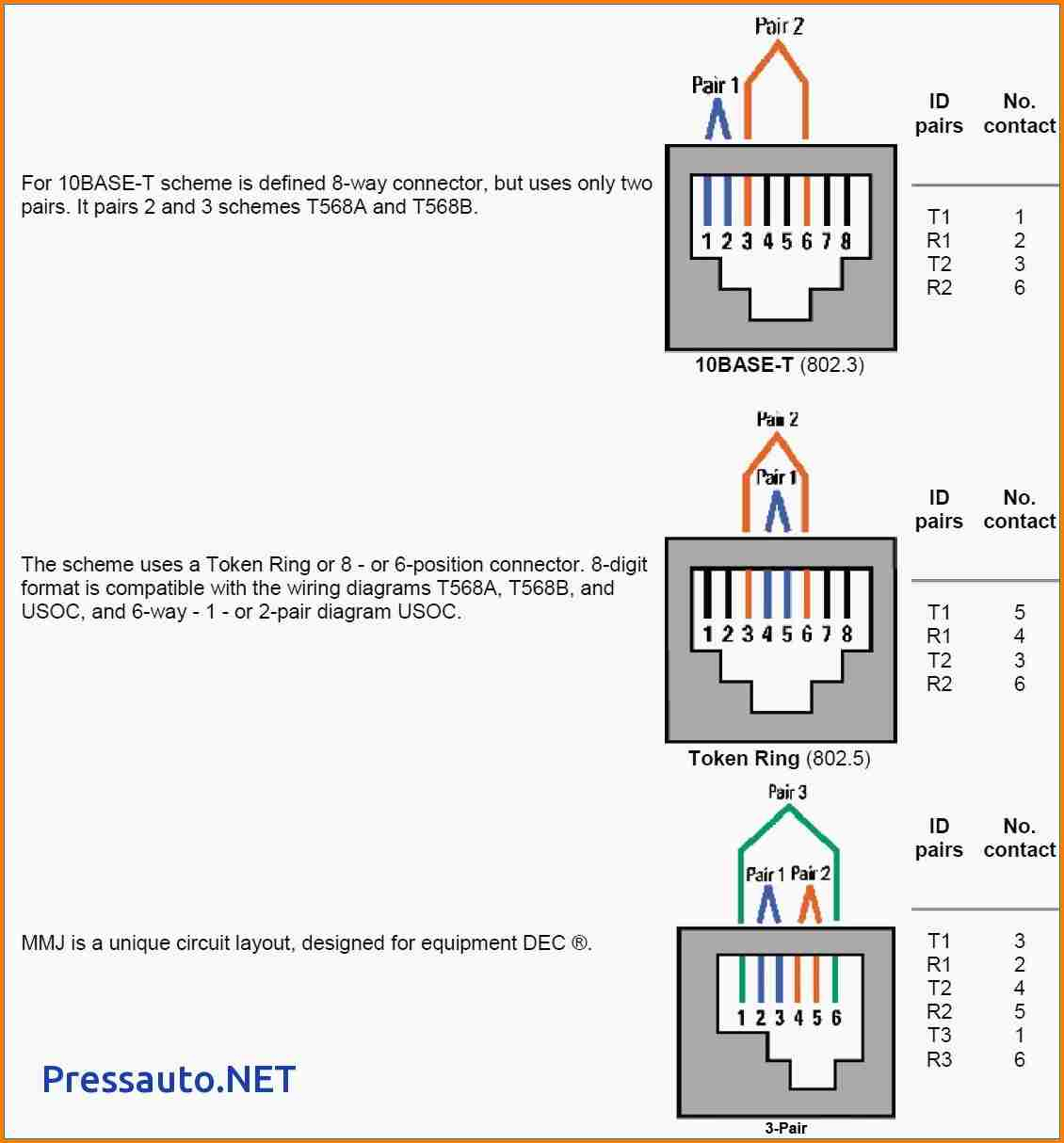 Usb Rj45 Wiring Diagram - Great Installation Of Wiring Diagram • - Female Usb To Male Ethernet Cable Wiring Diagram