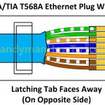 Usb Rj45 Wiring Diagram | Wiring Diagram   Ups Communications Cable Simple Signalling   Usb To Rj45 Wiring Diagram