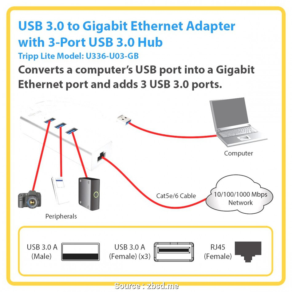 Usb Serial Rj45 Wiring Diagram | Wiring Diagram - Rj45 To Usb Wiring Diagram