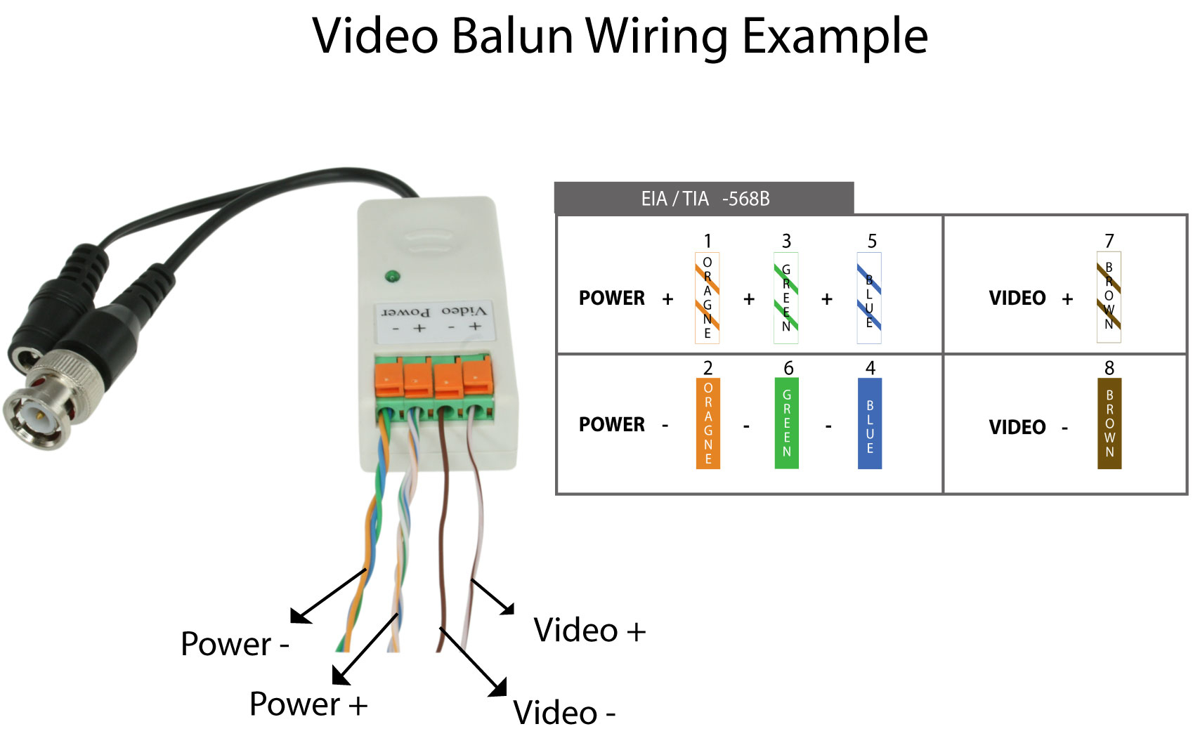 Usb Serial Rj45 Wiring Diagram | Wiring Diagram - Usb To Serial Adapter Wiring Diagram