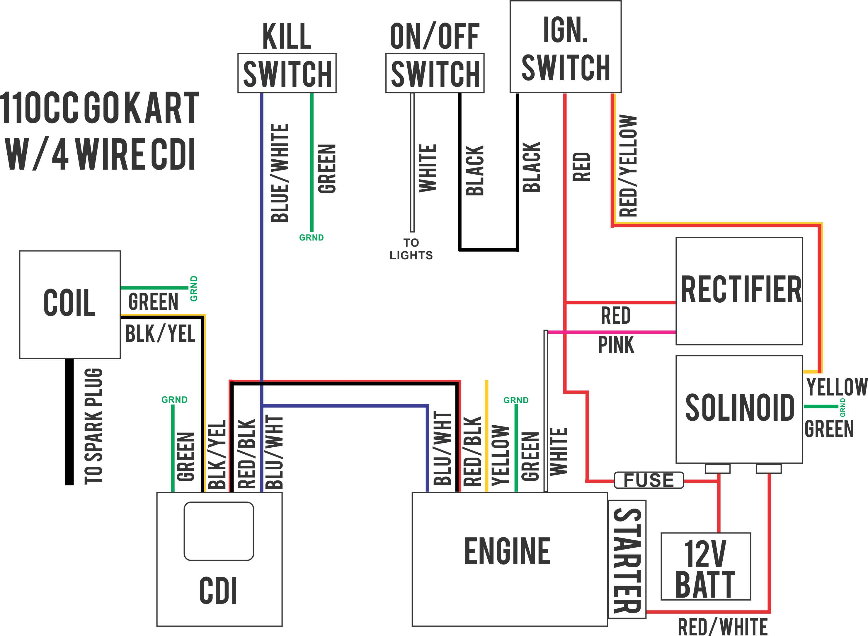 Usb Switch Box Wiring Diagram | Wiring Diagram - Usb And Switch Wiring Diagram