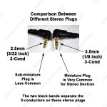 Usb To 3 5 Mm Jack Adapter Wiring Diagram | Wiring Diagram   Usb To 3.5 Mm Jack Adapter Wiring Diagram