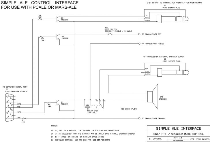 Usb To Audio Jack Wiring Diagram