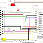 Usb To Av Cables Wiring Diagrams | Wiring Diagram   Usb Wiring Diagram Audio And Video