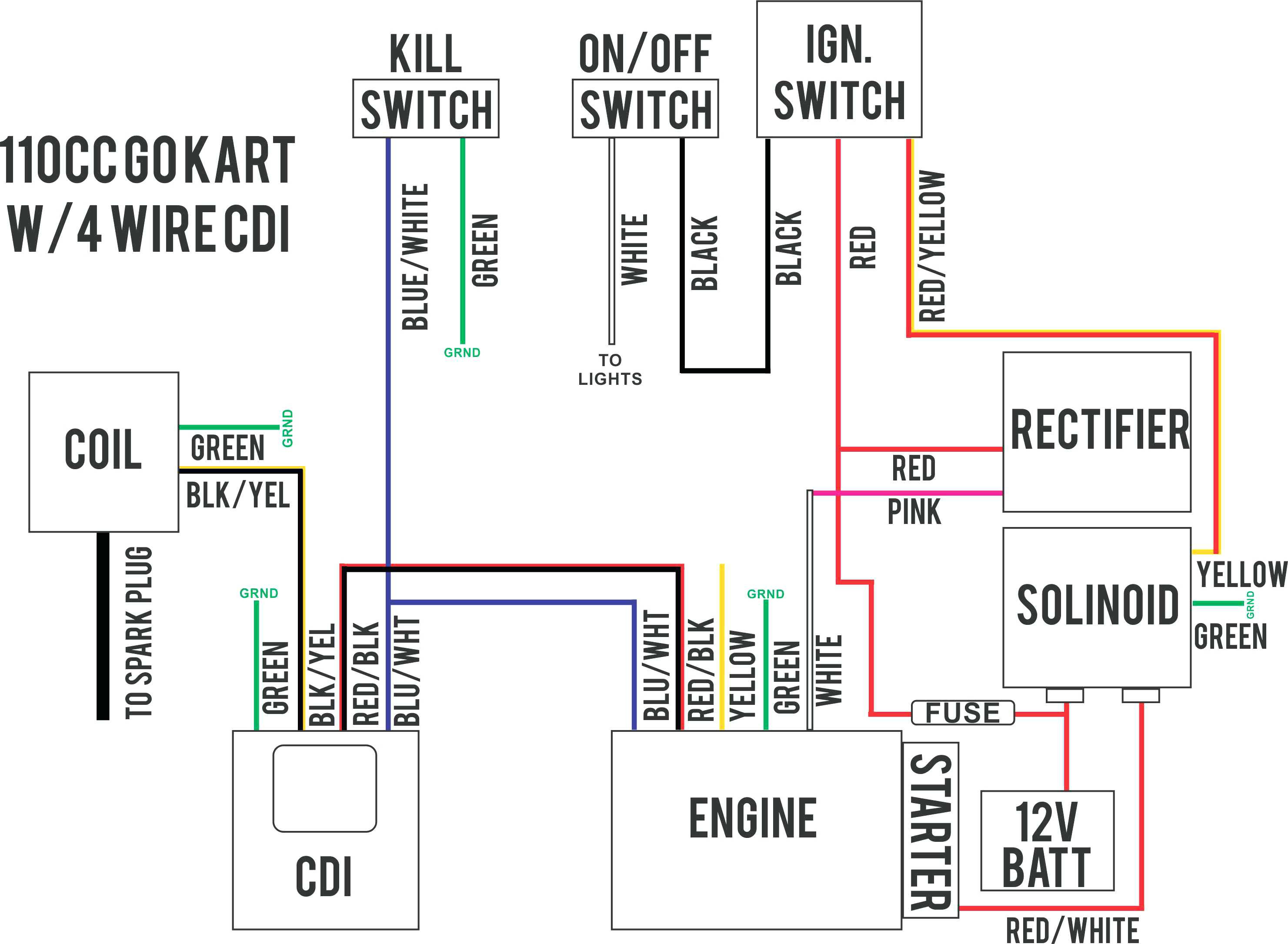 Usb To Av Wiring Diagram | Wiring Diagram - Usb To Av Wiring Diagram