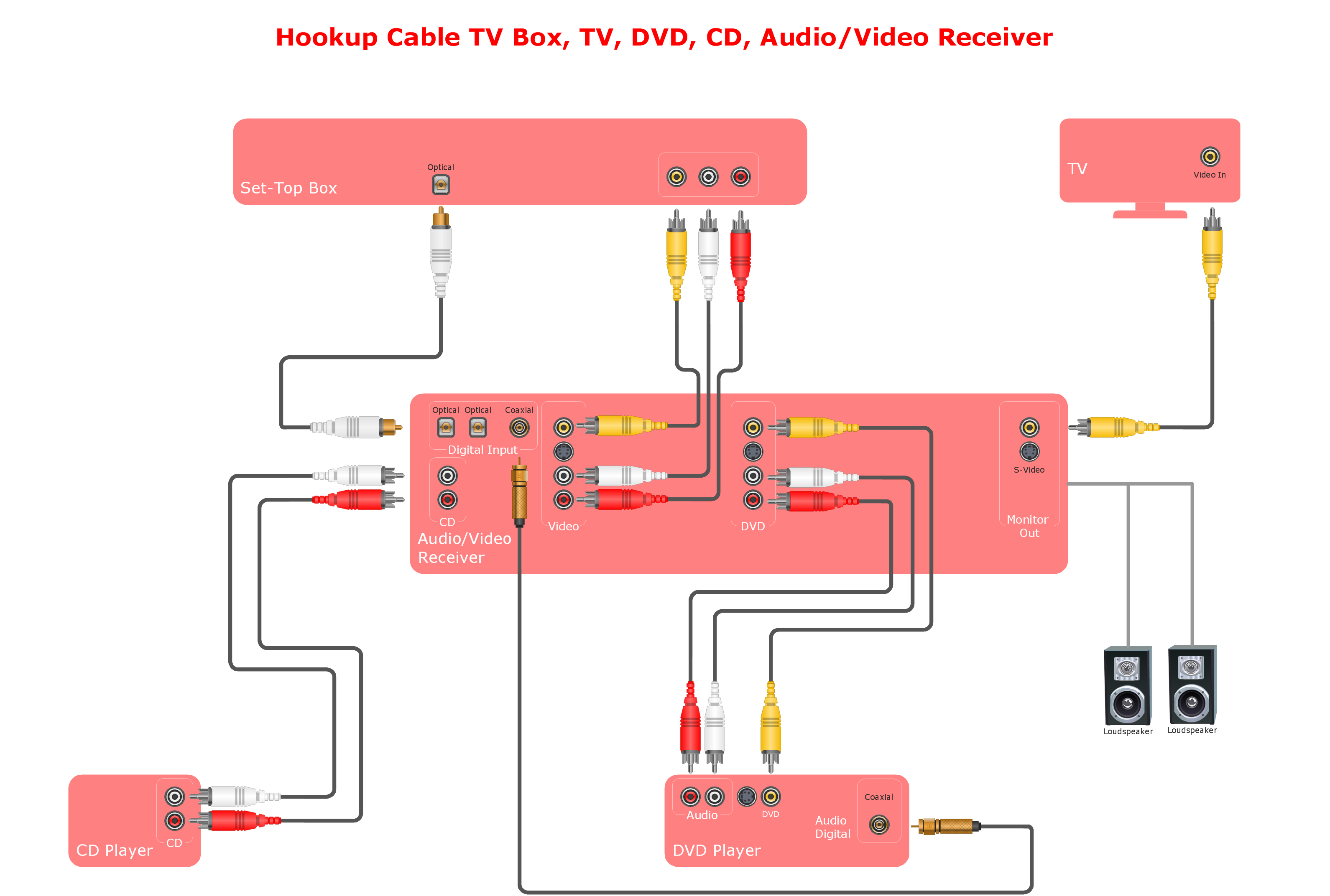 Usb To Av Wiring Diagram | Wiring Diagram - Usb Wiring Diagram Audio And Video