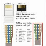 Usb To Cat 5 Wiring Diagram B | Wiring Diagram   5 Wire Usb Wiring Diagram