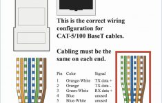 Usb To Cat 5 Wiring Diagram B | Wiring Diagram – 5 Wire Usb Wiring Diagram