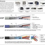 Usb To Cat 5 Wiring Diagram B | Wiring Diagram   Usb A To B Wiring Diagram