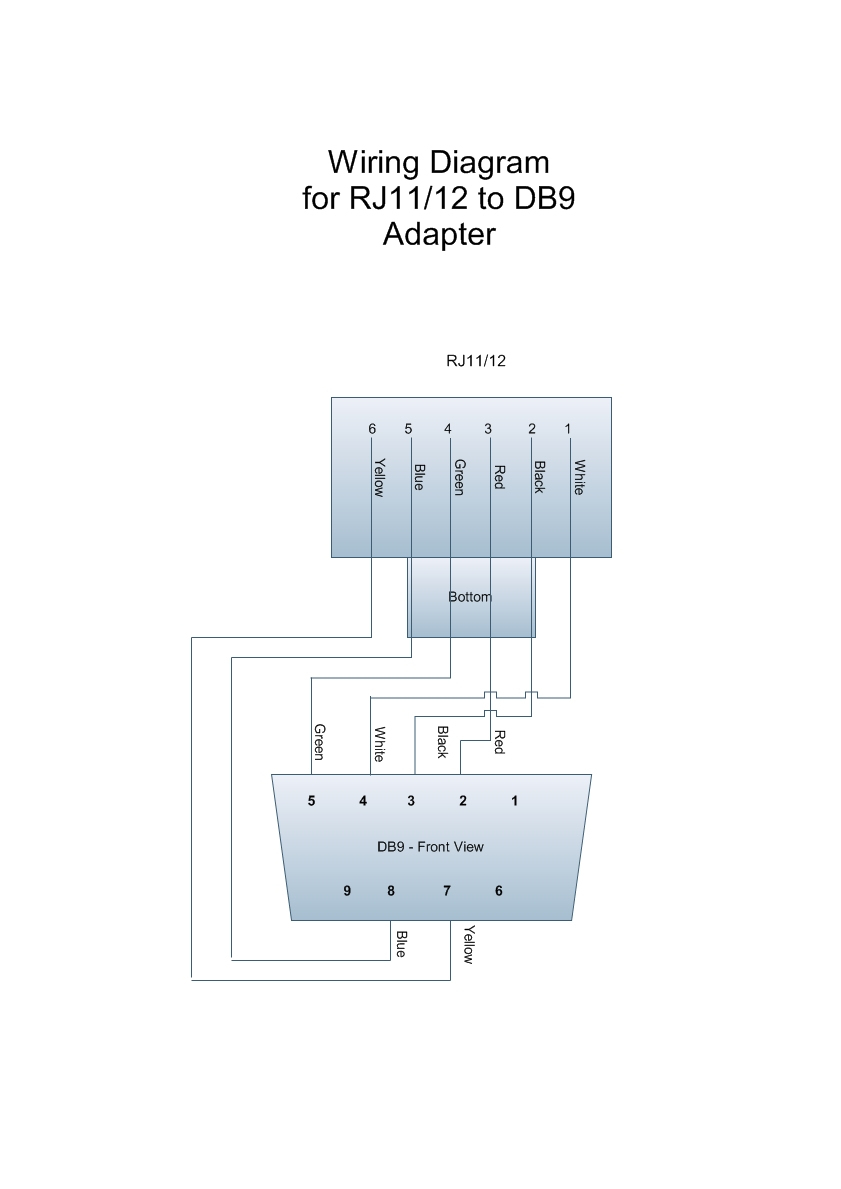 100 db9 to rj12 pinout diagram rj45 to rj12 wiring. Black Bedroom Furniture Sets. Home Design Ideas