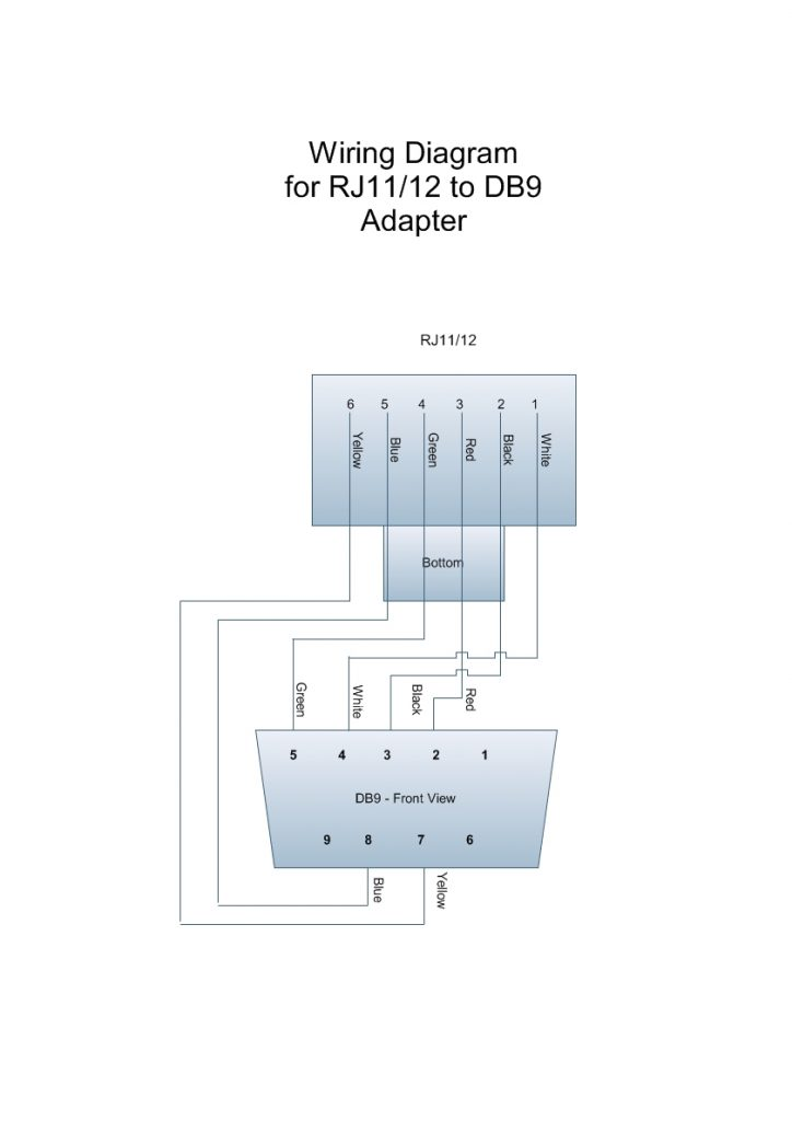 Fabulous Usb To Db9 Serial Pinout Wiring Diagram Wiring Diagram 9 Pin Usb Wiring 101 Taclepimsautoservicenl