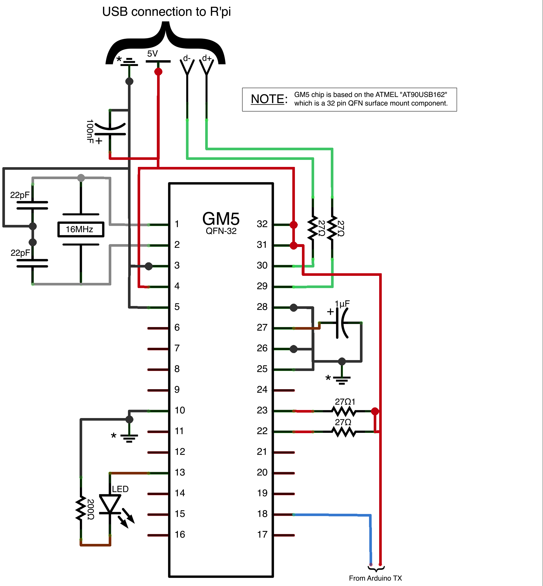 Usb To Midi Wiring Diagram | Manual E-Books - Usb Midi Cable Wiring Diagram