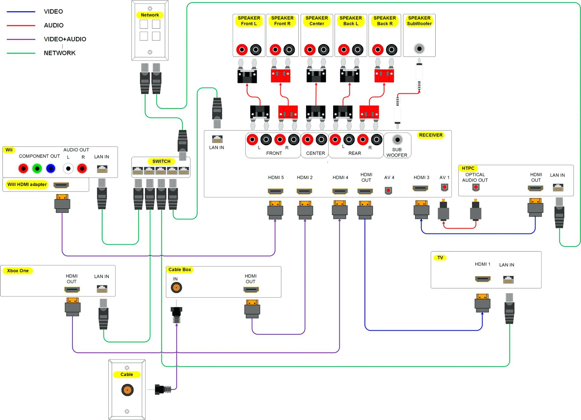Usb To Ps 2 Wiring Diagram | Wiring Library - Usb Famale Wiring Diagram