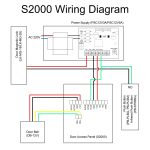 Usb To Rj11 Wiring Diagram | Manual E Books   Rj11 To Usb Wiring Diagram