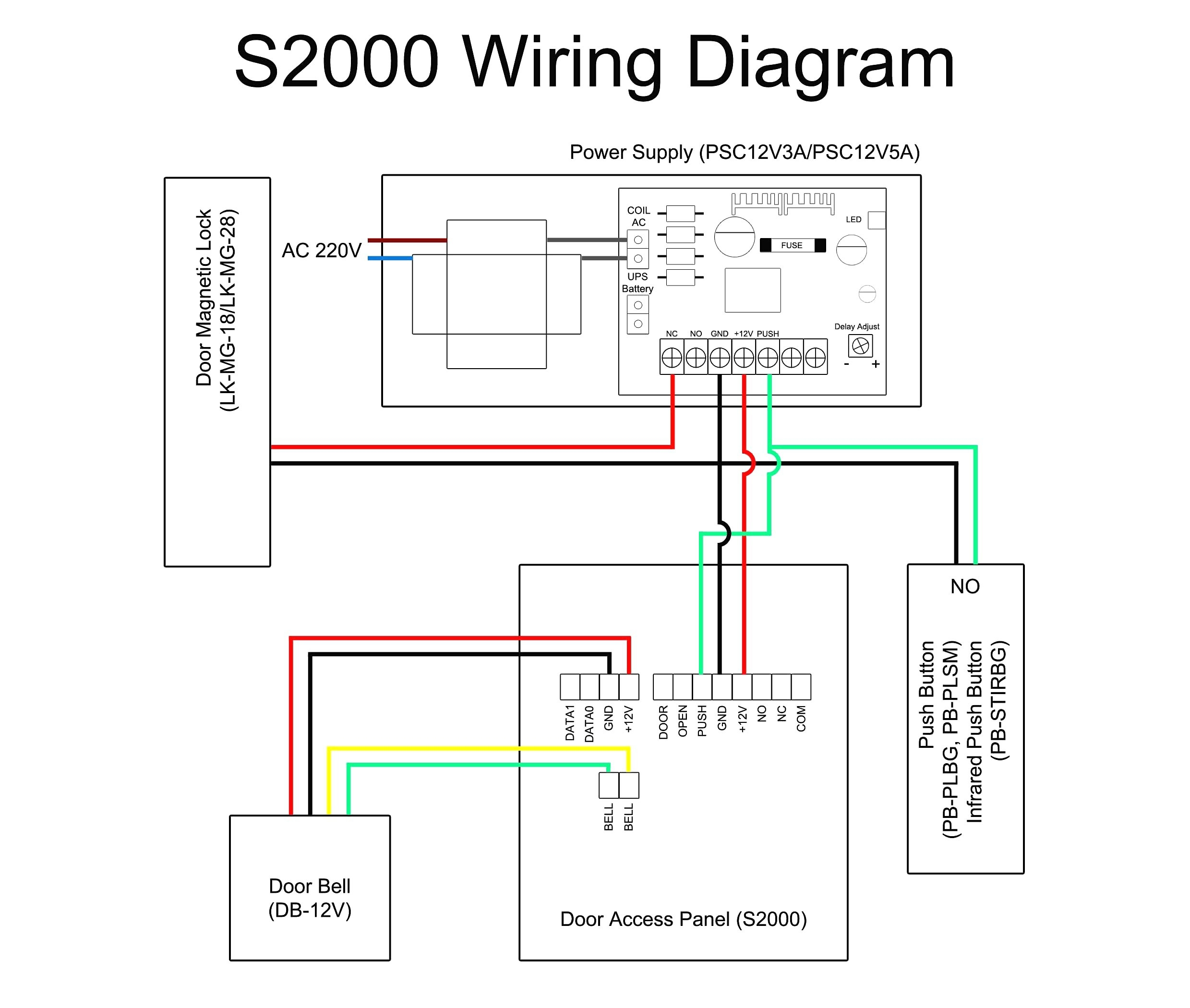 Usb To Rj11 Wiring Diagram | Manual E-Books - Rj11 To Usb Wiring Diagram