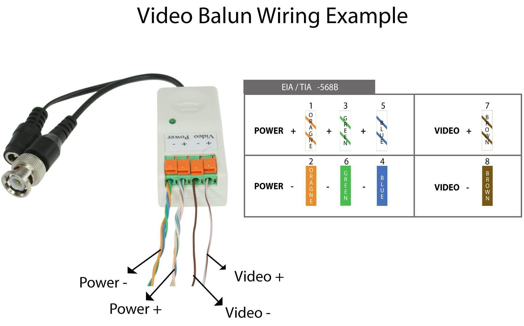 Usb To Rj45 Wiring Diagram | Best Wiring Library - Rj45 To Usb Cable Wiring Diagram