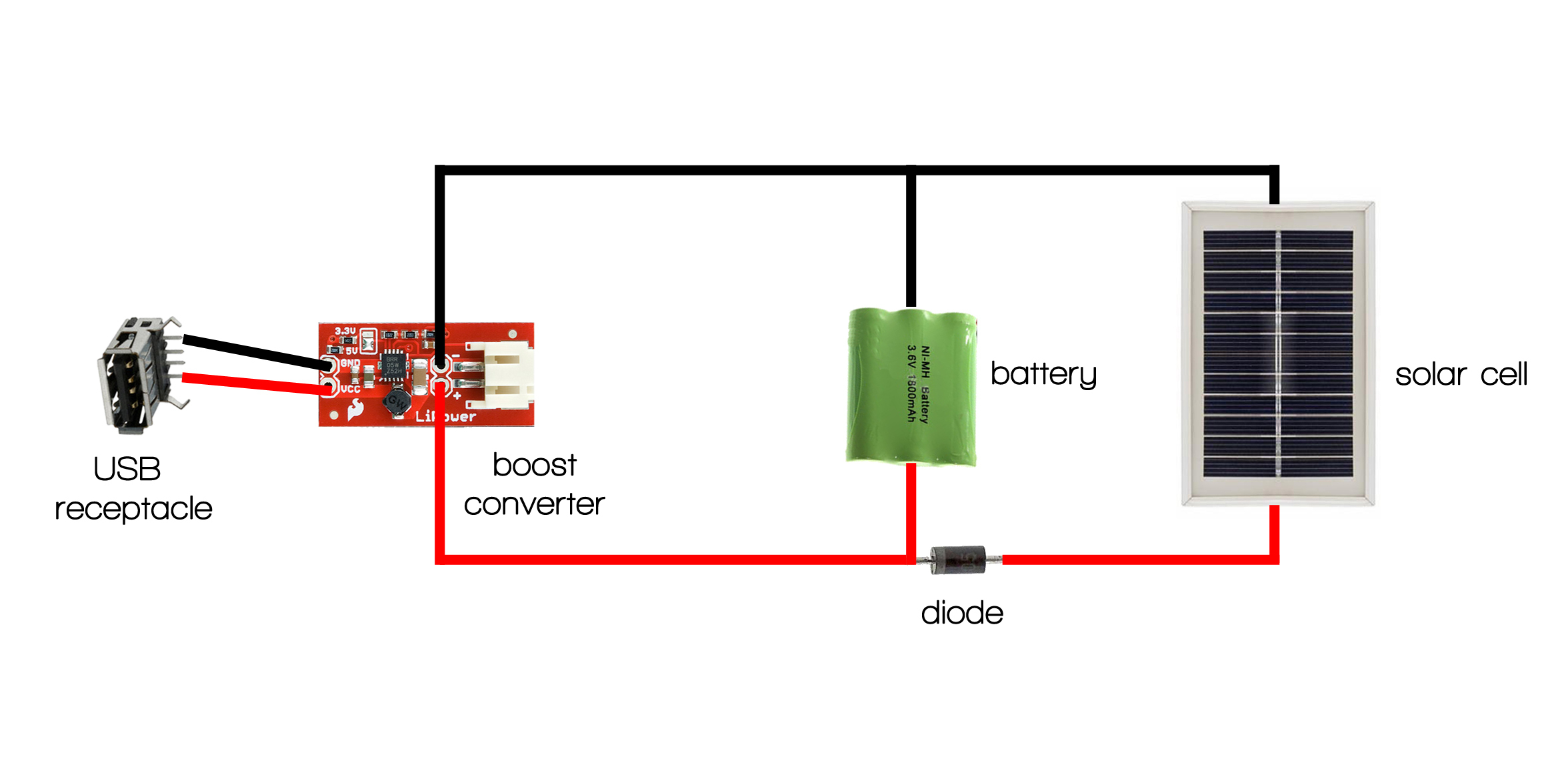 Usb To Sata Cable To Wiring Schematic   Wiring Diagram - What Is The Difference Between A Usb And An Esata Wiring Diagram
