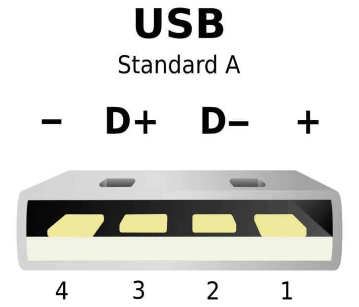 Usb Serial Adapter Wiring Diagram