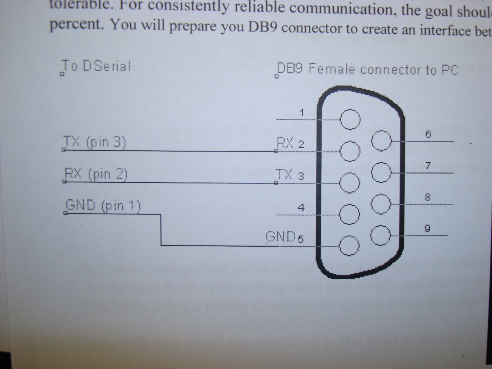 Usb To Serial Wiring Diagram | Manual E-Books - Xs 885 Usb To 485 Converter Wiring Diagram