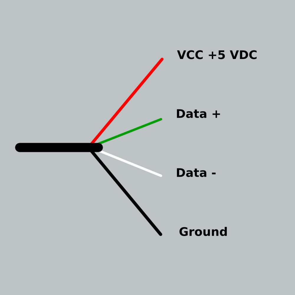 Usb To Vga Wire Diagram | Wiring Library - Usb Extension Cable Wiring Diagram