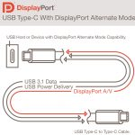 Usb Type C Connector Will Also Support Displayport: Finally, One   Mini Usb Power Wiring Diagram
