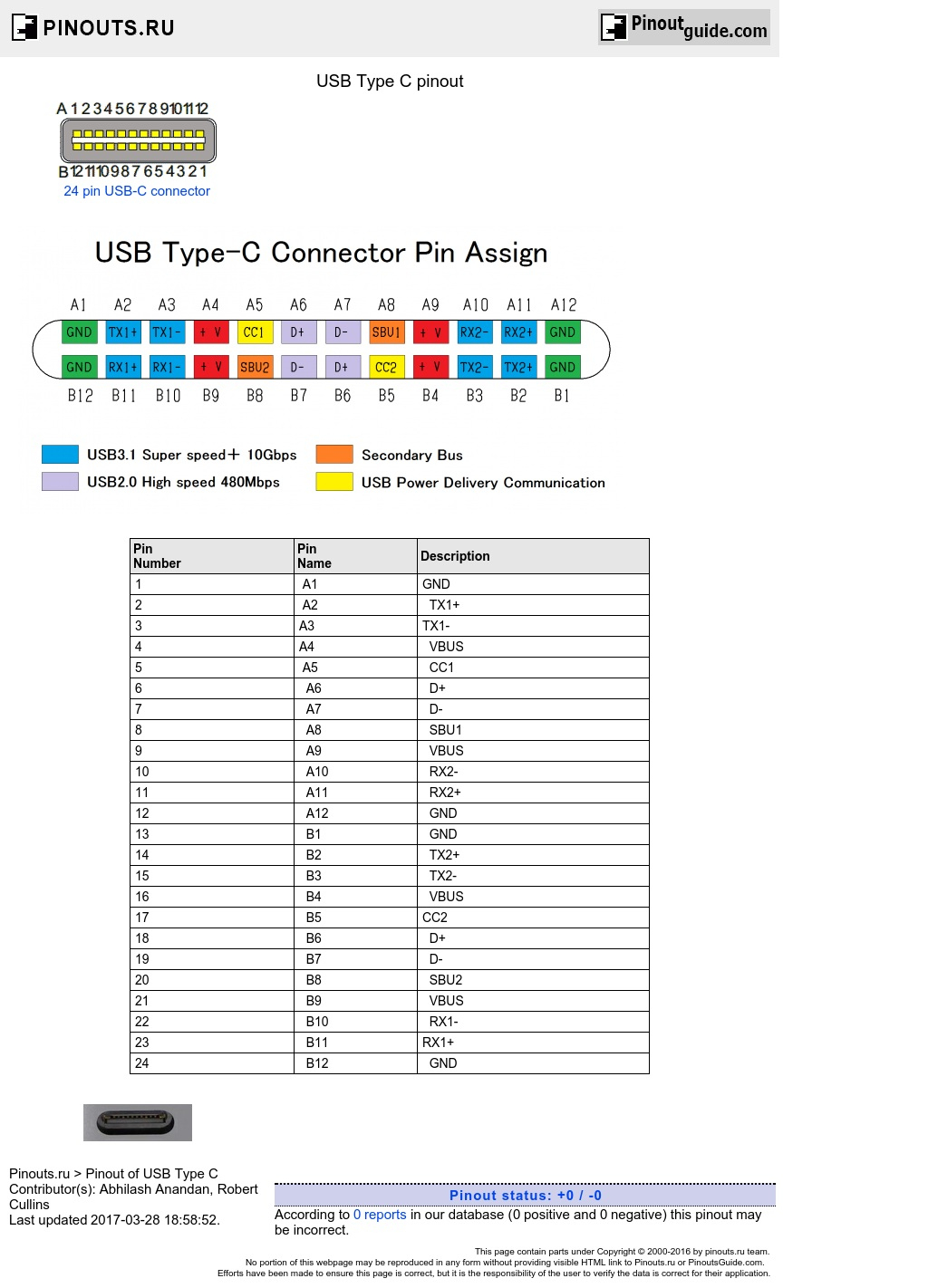 Usb Type C Pinout Diagram @ Pinoutguide - Usb 3.1 Wiring Diagram