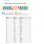 Usb Type C Pinout Diagram @ Pinoutguide   Usb C Wiring Diagram | Usb   Usb Type C Wiring Diagram