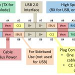 Usb Type C Wiring Diagram | Wiring Library   Usb 2.0 To Usb C Wiring Diagram