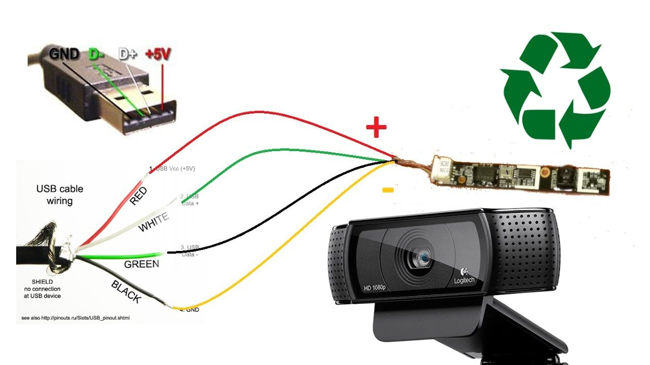 Usb Webcam Wiring Diagram | Manual E-Books - Laptop Usb Wiring Diagram