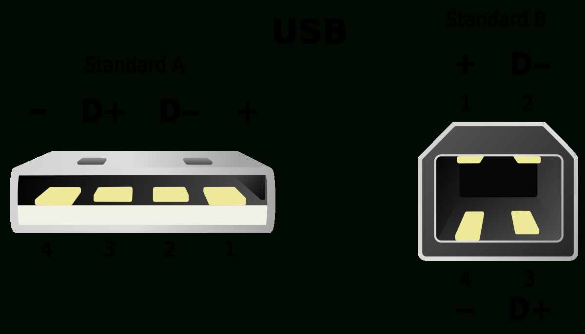 Usb - Wikipedia - Usb Connector And Receptacle Wiring Diagram