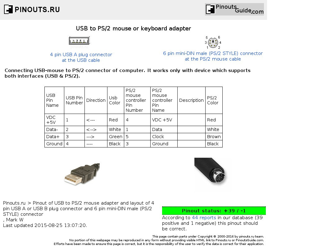 Usb Wire Diagram | Wiring Library - Connect Usb Wiring Diagram