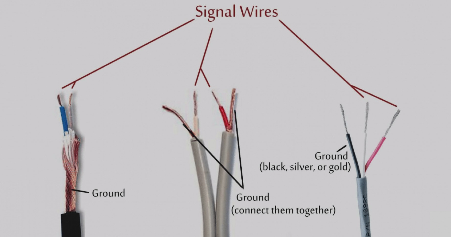 Usb Wiring Diagram For Audio Cable | Manual E-Books - Wiring Diagram To Connect Usb To Headphone Jack