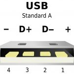 Usb Wiring Diagram | Manual E Books   Standard Usb Wiring Diagram