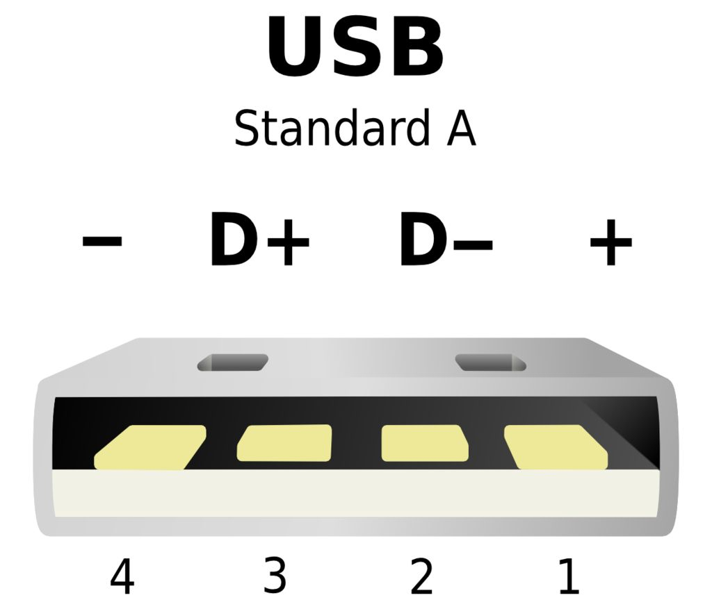 Usb Wiring Diagram | Manual E-Books - Standard Usb Wiring Diagram